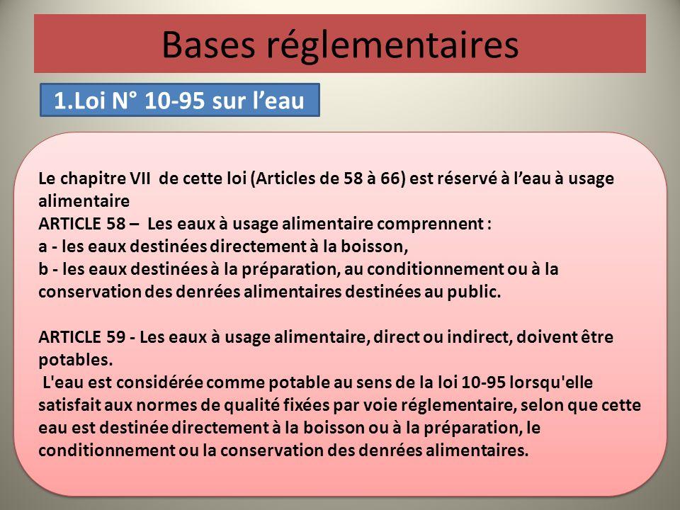 Bases réglementaires 1.Loi N° 10-95 sur l'eau