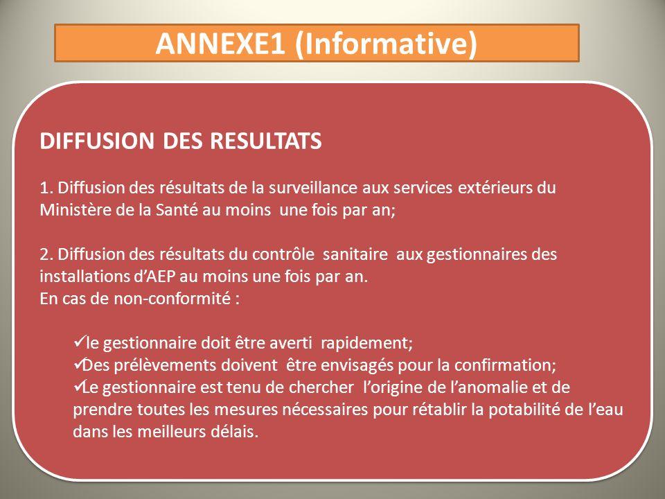 ANNEXE1 (Informative) DIFFUSION DES RESULTATS
