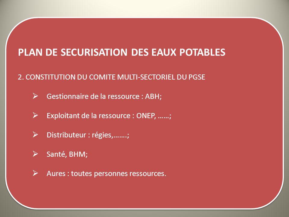 PLAN DE SECURISATION DES EAUX POTABLES