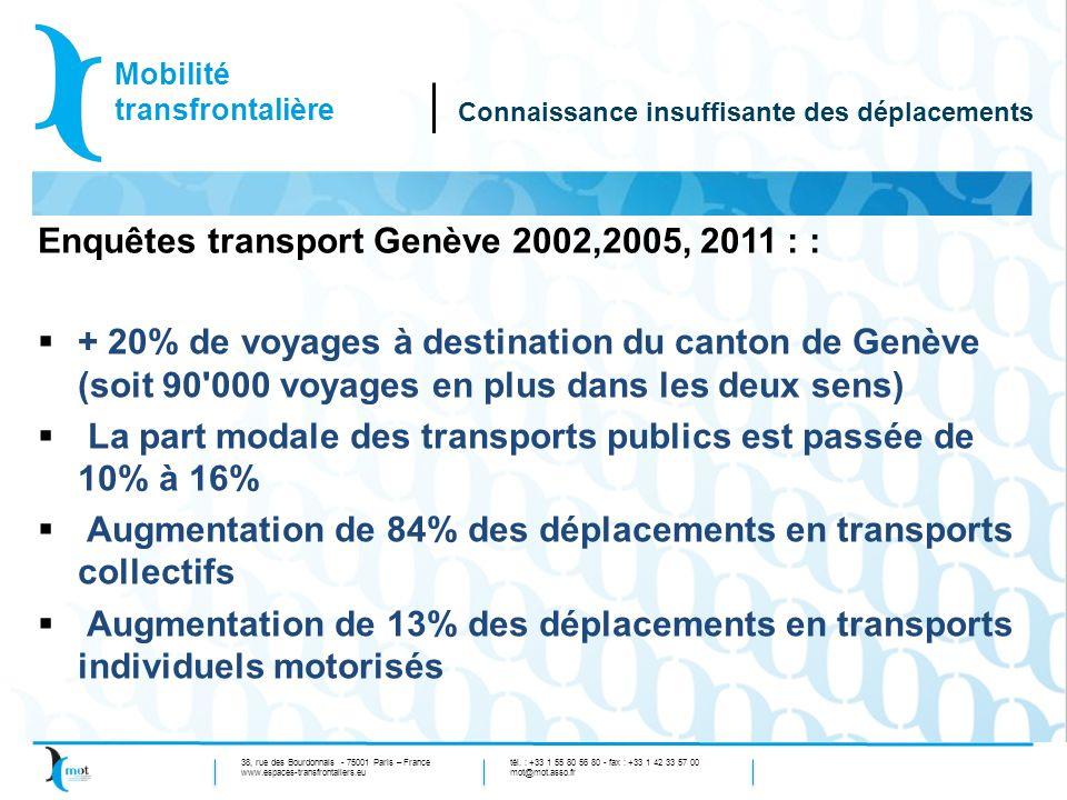 Enquêtes transport Genève 2002,2005, 2011 : :