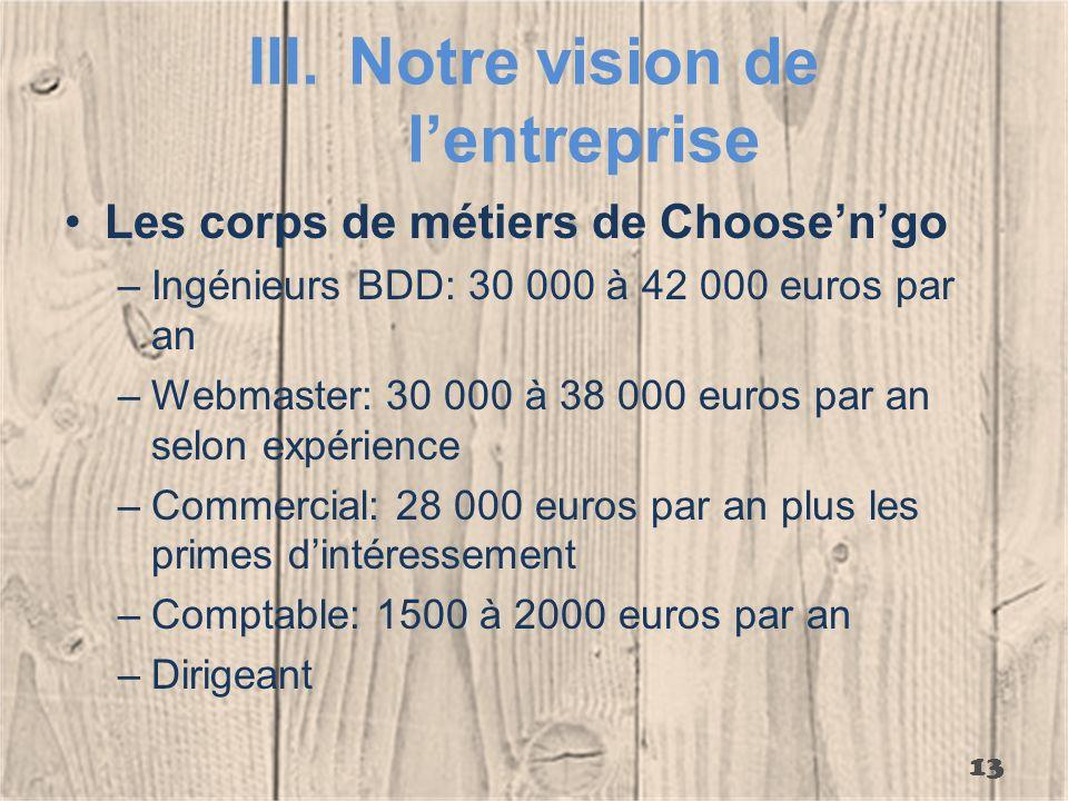 Notre vision de l'entreprise