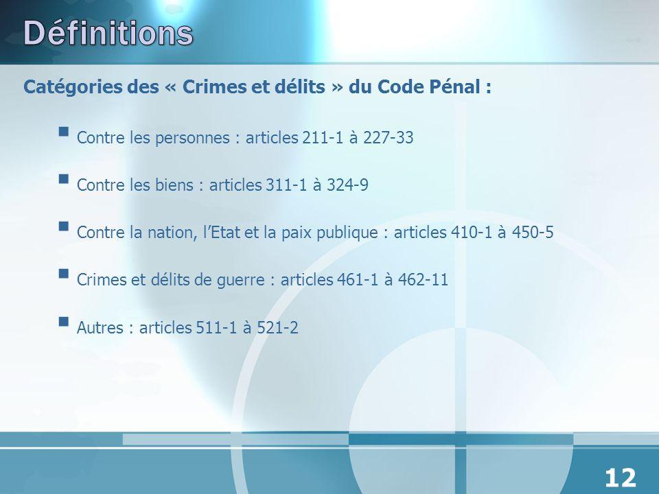 Définitions Catégories des « Crimes et délits » du Code Pénal :