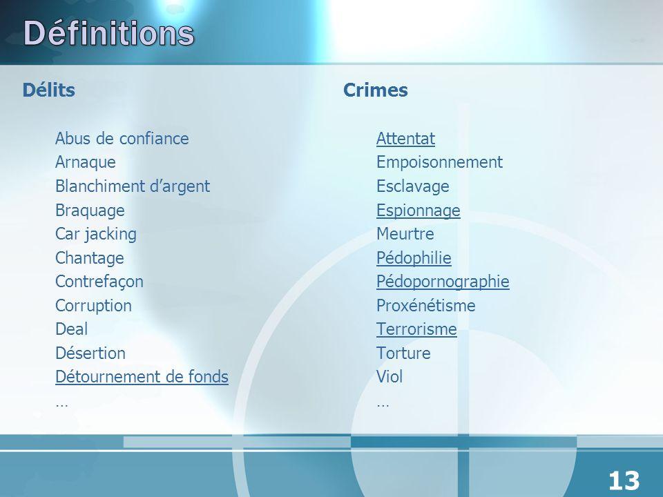 Définitions Délits Crimes