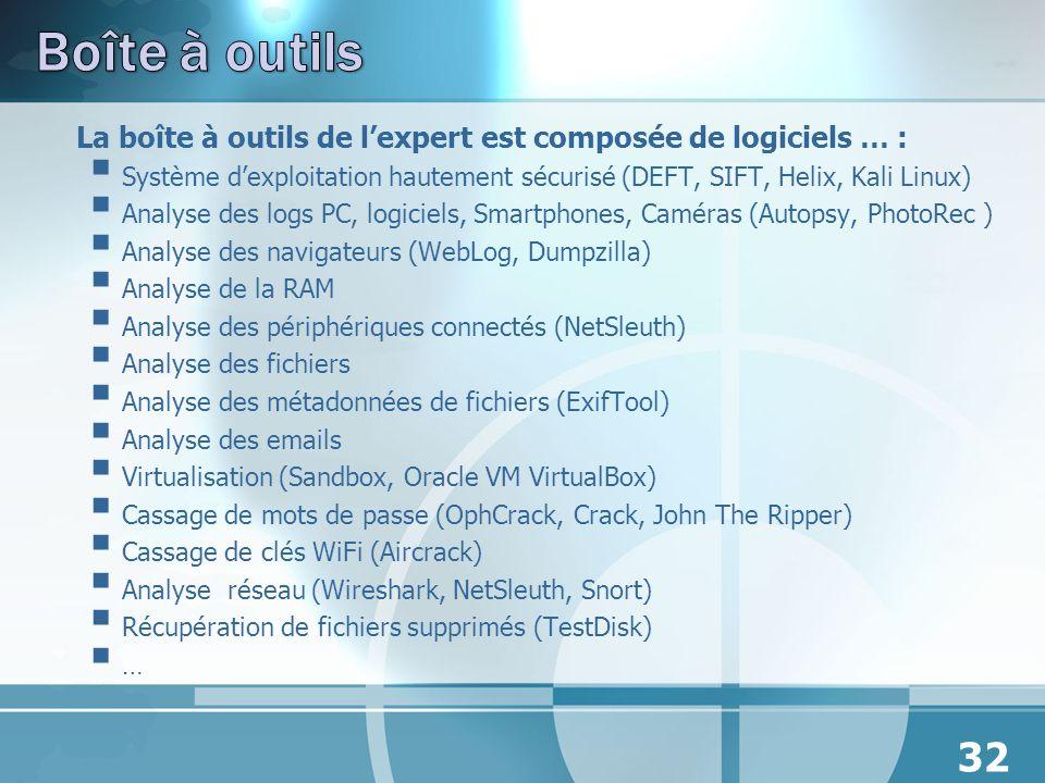 Boîte à outils La boîte à outils de l'expert est composée de logiciels … : Système d'exploitation hautement sécurisé (DEFT, SIFT, Helix, Kali Linux)