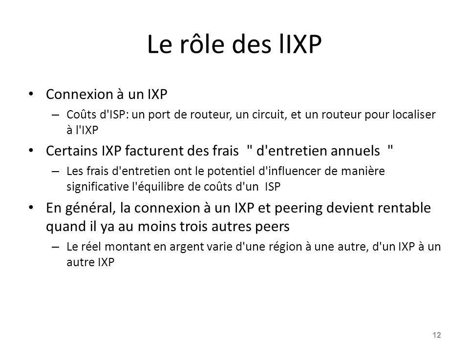 Le rôle des lIXP Connexion à un IXP