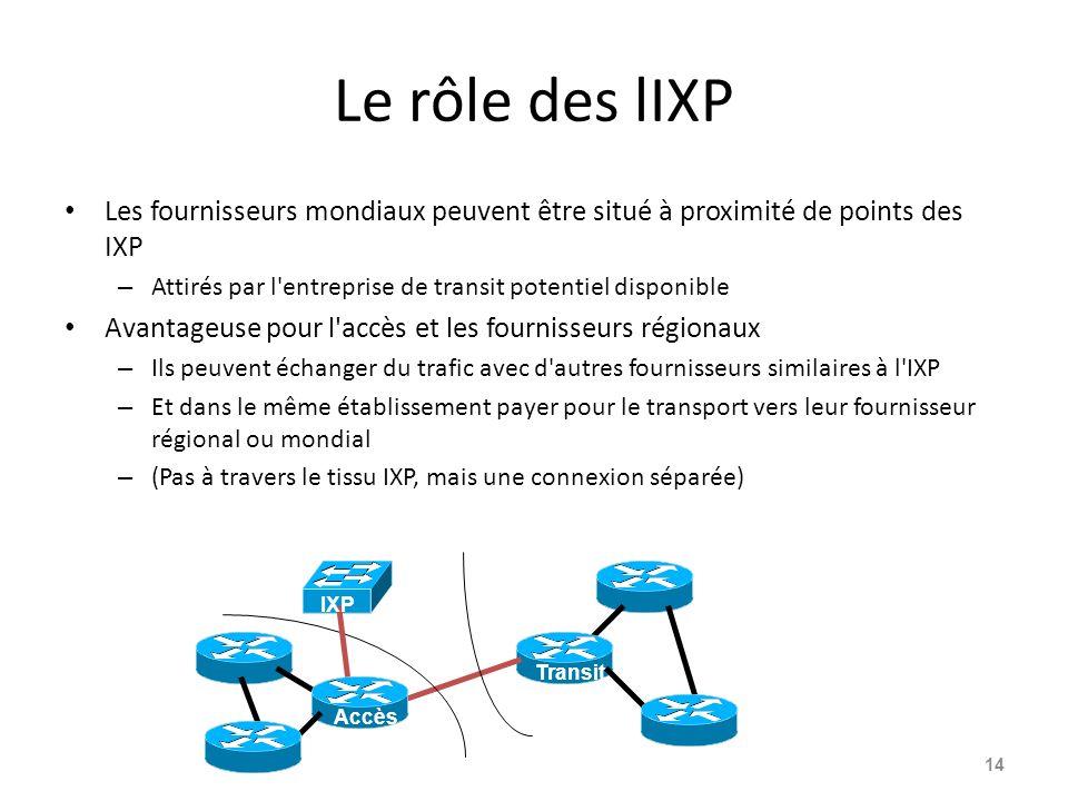 Le rôle des lIXP Les fournisseurs mondiaux peuvent être situé à proximité de points des IXP.