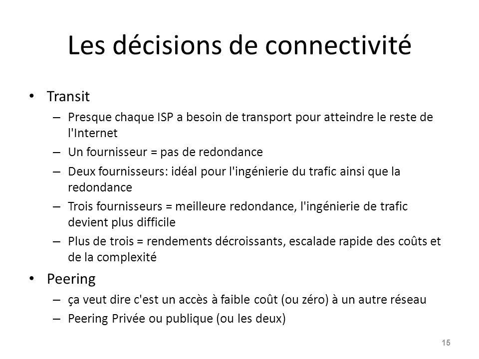 Les décisions de connectivité