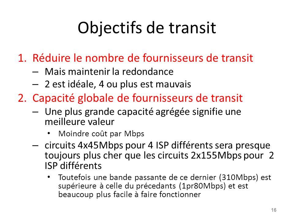 Objectifs de transit Réduire le nombre de fournisseurs de transit
