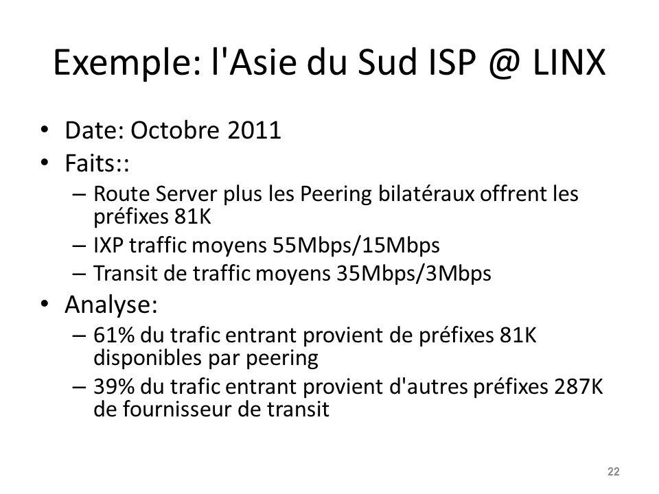 Exemple: l Asie du Sud ISP @ LINX