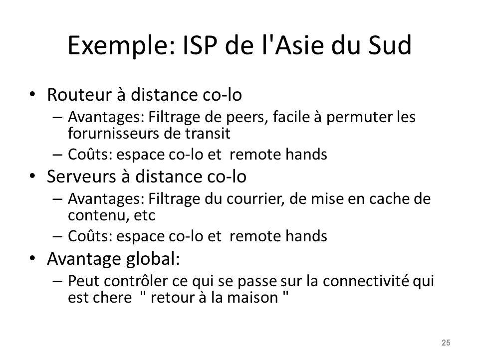 Exemple: ISP de l Asie du Sud