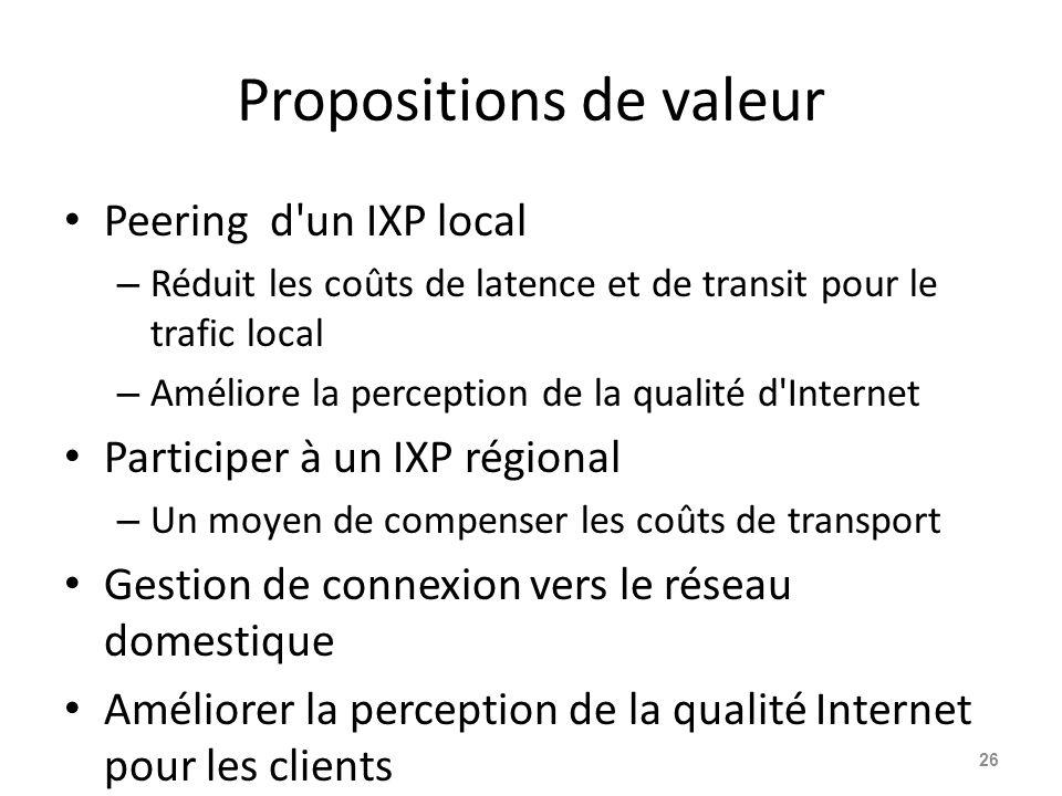 Propositions de valeur