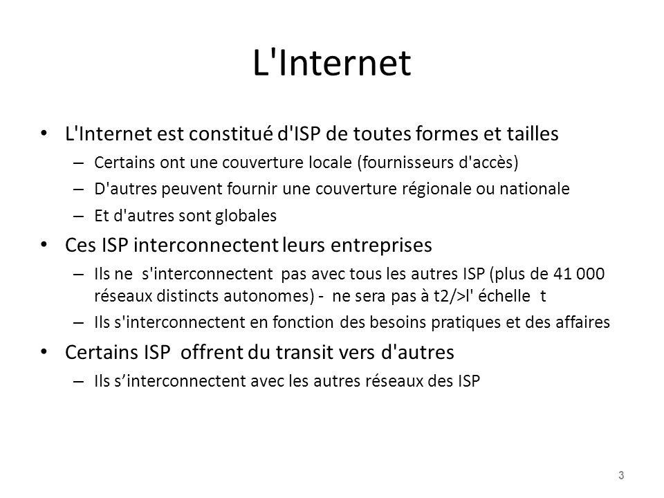 L Internet L Internet est constitué d ISP de toutes formes et tailles
