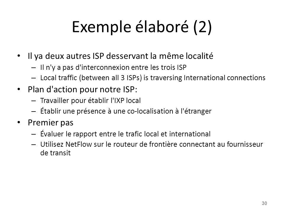 Exemple élaboré (2) Il ya deux autres ISP desservant la même localité