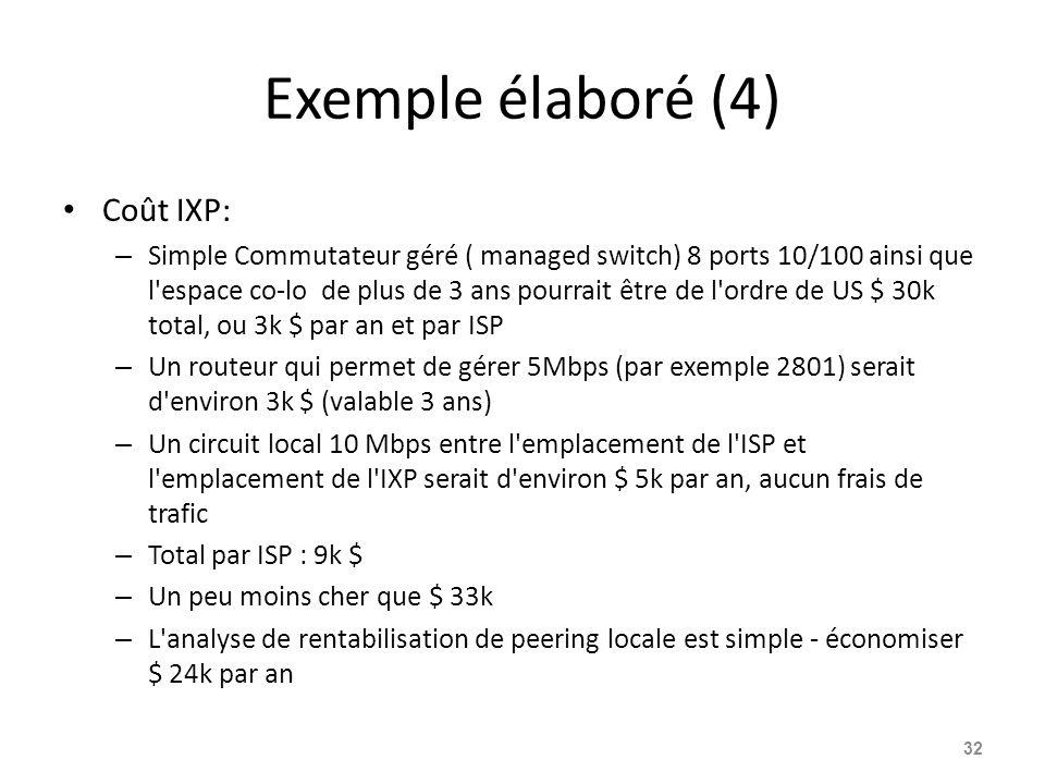Exemple élaboré (4) Coût IXP: