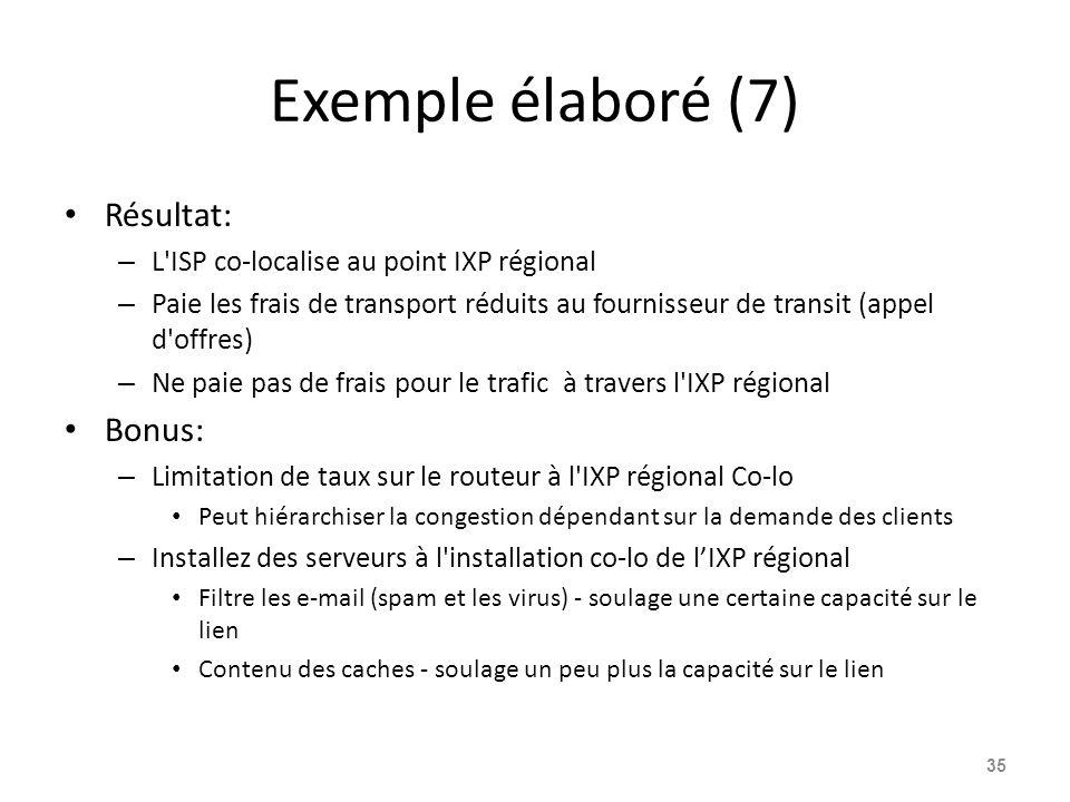 Exemple élaboré (7) Résultat: Bonus:
