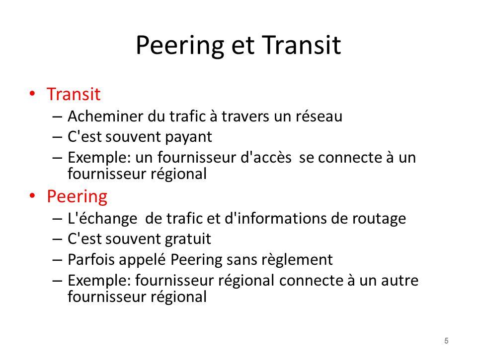 Peering et Transit Transit Peering