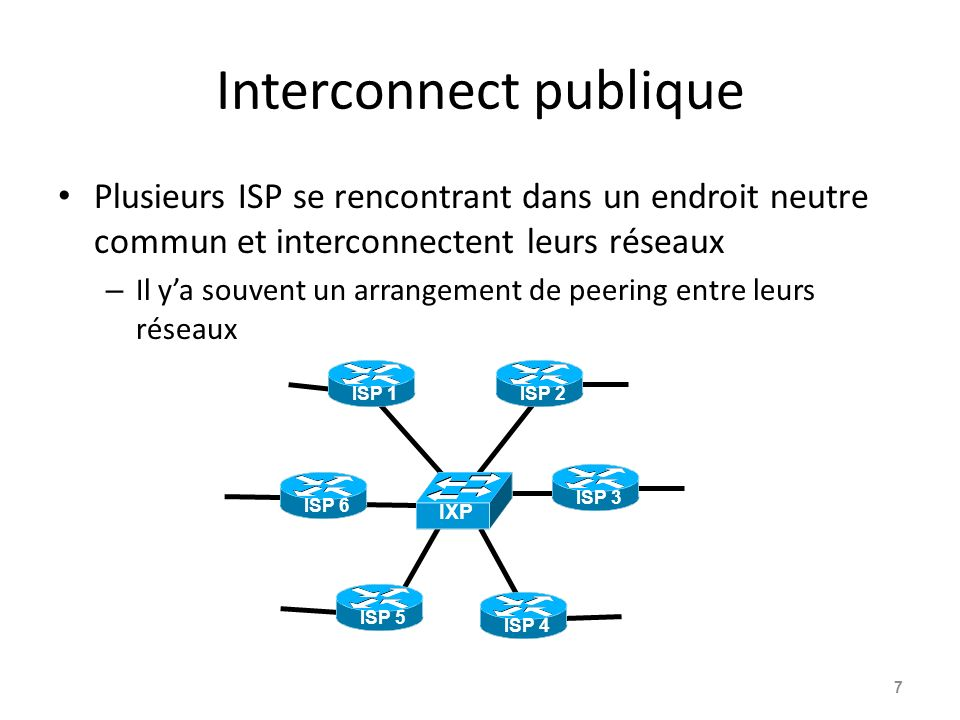 Interconnect publique
