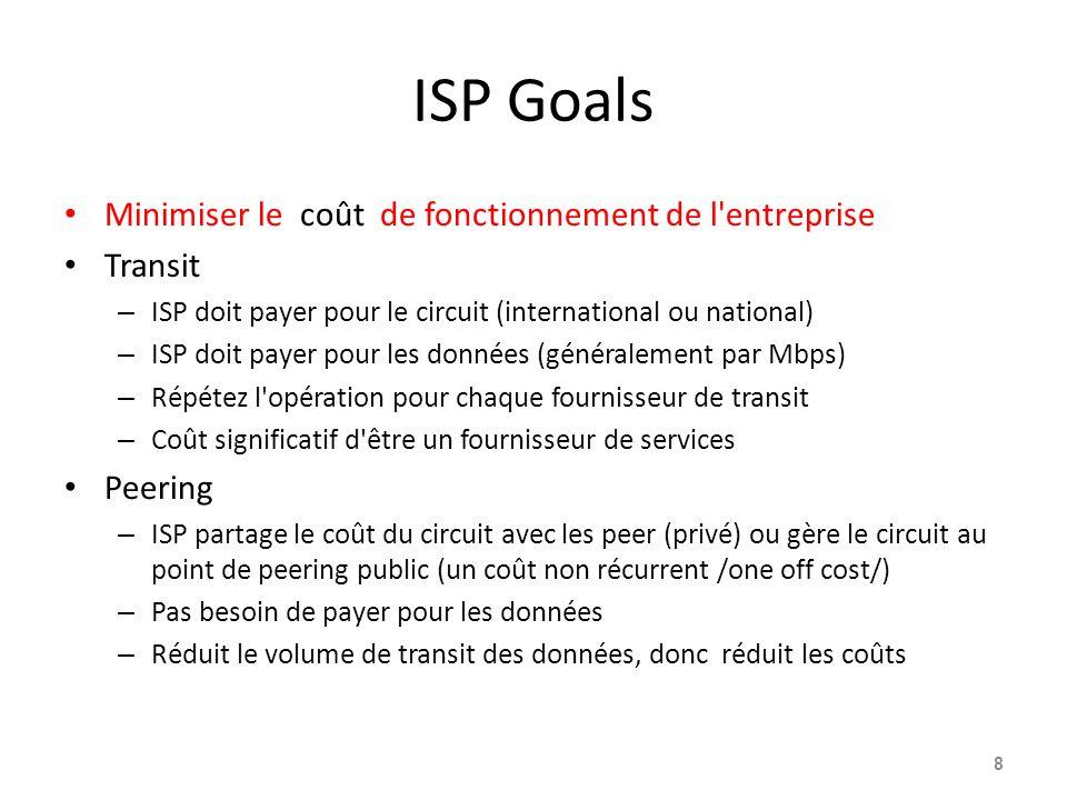 ISP Goals Minimiser le coût de fonctionnement de l entreprise Transit
