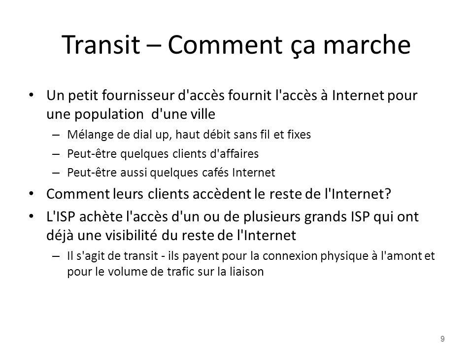 Transit – Comment ça marche