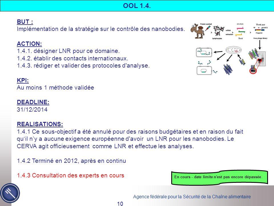 OOL 1.4. BUT : Implémentation de la stratégie sur le contrôle des nanobodies. ACTION: 1.4.1. désigner LNR pour ce domaine.