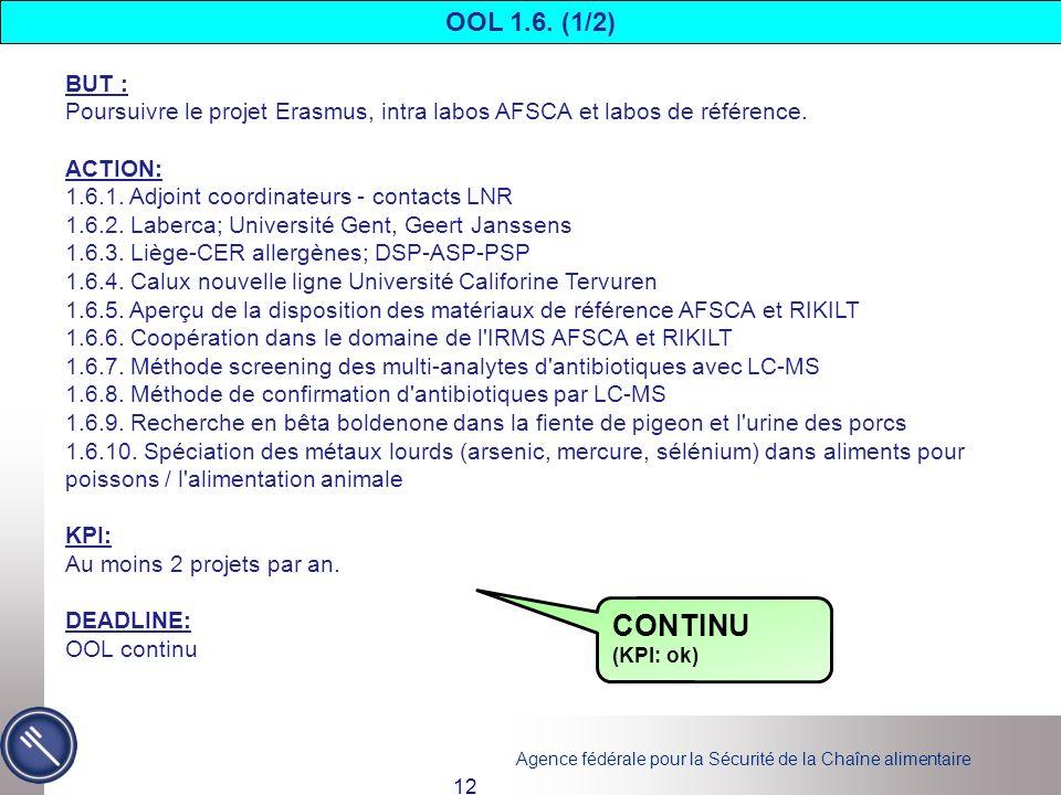 OOL 1.6. (1/2) BUT : Poursuivre le projet Erasmus, intra labos AFSCA et labos de référence. ACTION: