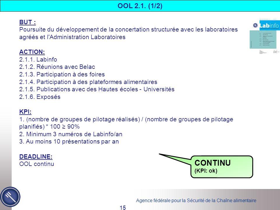 OOL 2.1. (1/2) BUT : Poursuite du développement de la concertation structurée avec les laboratoires agréés et l Administration Laboratoires.