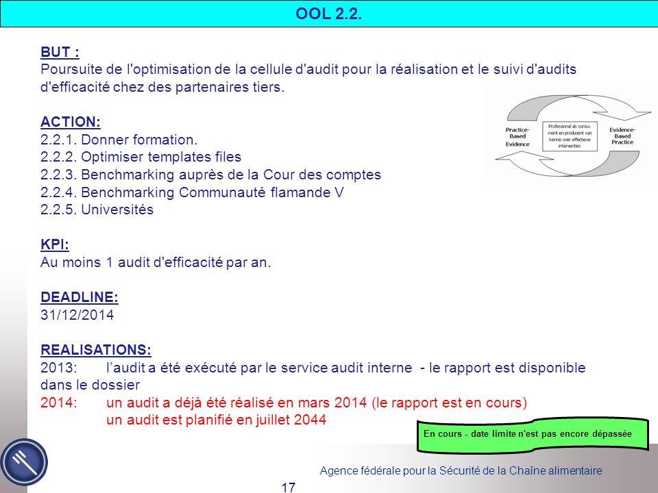 OOL 2.2. BUT : Poursuite de l optimisation de la cellule d audit pour la réalisation et le suivi d audits d efficacité chez des partenaires tiers.