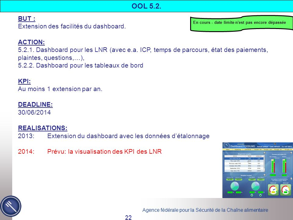 OOL 5.2. BUT : Extension des facilités du dashboard. ACTION: