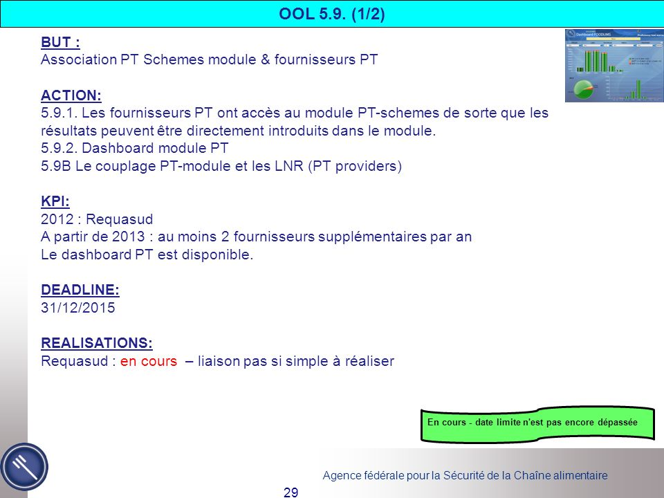 OOL 5.9. (1/2) BUT : Association PT Schemes module & fournisseurs PT