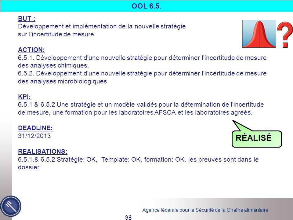 OOL 6.5. BUT : Développement et implémentation de la nouvelle stratégie. sur l incertitude de mesure.