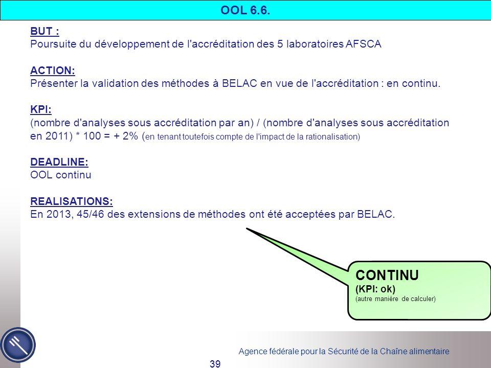 OOL 6.6. BUT : Poursuite du développement de l accréditation des 5 laboratoires AFSCA. ACTION: