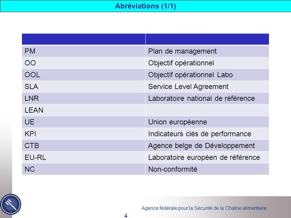 Abréviations (1/1) PM. Plan de management. OO. Objectif opérationnel. OOL. Objectif opérationnel Labo.