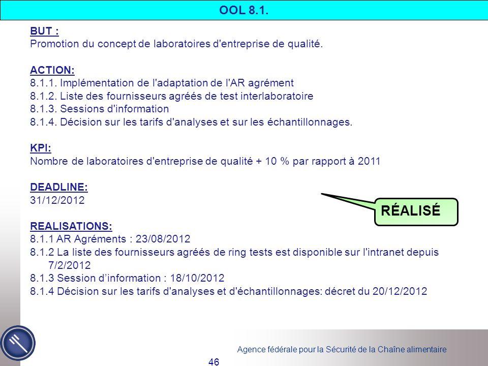 OOL 8.1. BUT : Promotion du concept de laboratoires d entreprise de qualité. ACTION: 8.1.1. Implémentation de l adaptation de l AR agrément.