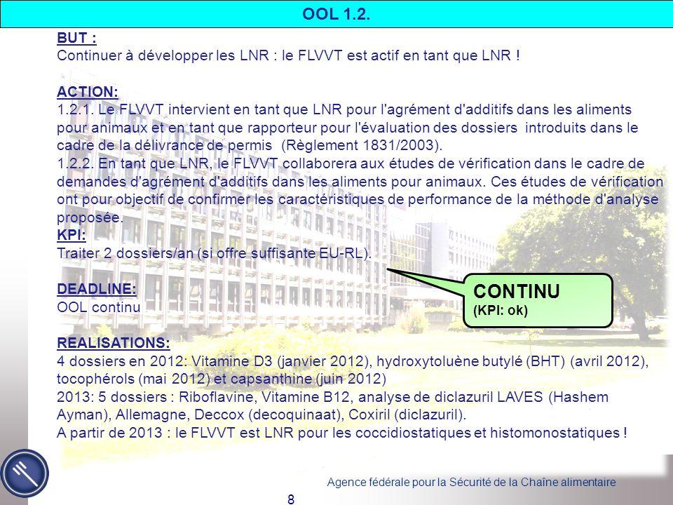OOL 1.2. BUT : Continuer à développer les LNR : le FLVVT est actif en tant que LNR ! ACTION:
