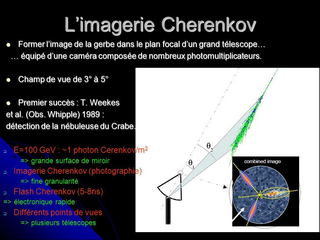 L'imagerie Cherenkov Former l'image de la gerbe dans le plan focal d'un grand télescope…