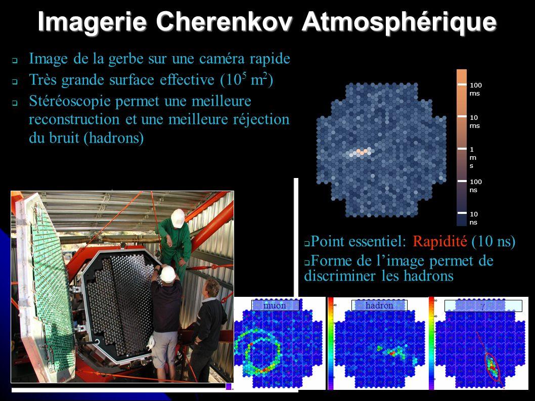 Imagerie Cherenkov Atmosphérique