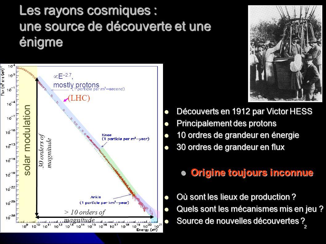 Les rayons cosmiques : une source de découverte et une énigme