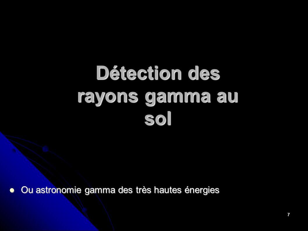 Détection des rayons gamma au sol