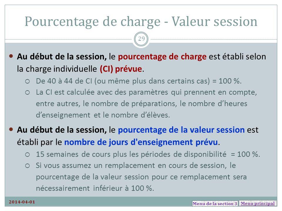 Pourcentage de charge - Valeur session