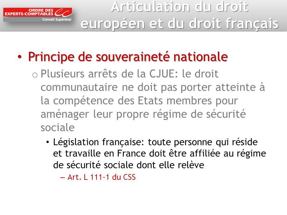Articulation du droit européen et du droit français