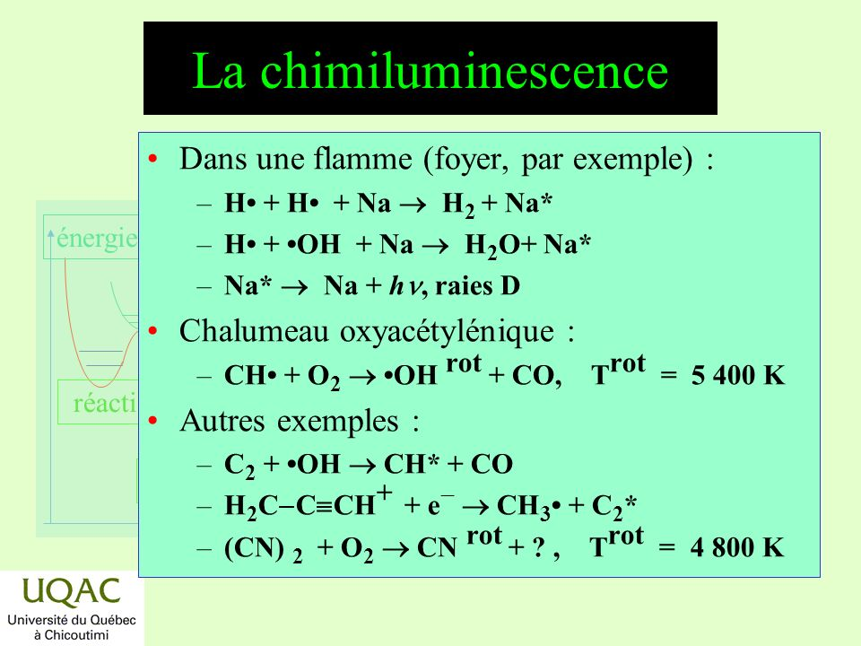 La chimiluminescence Dans une flamme (foyer, par exemple) :