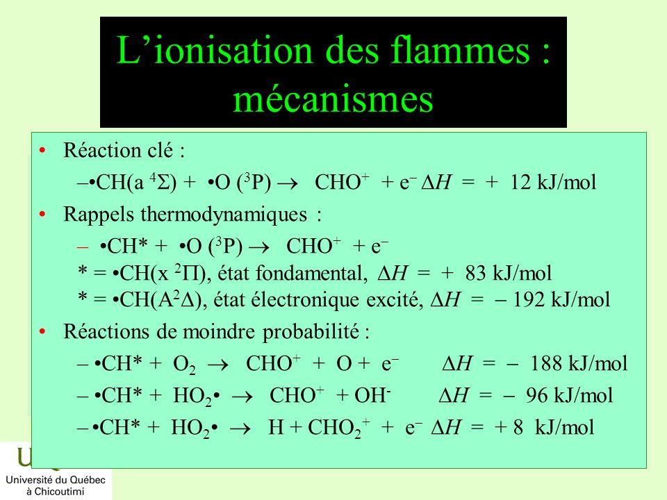 L'ionisation des flammes : mécanismes