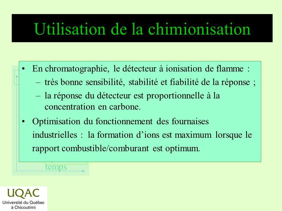 Utilisation de la chimionisation