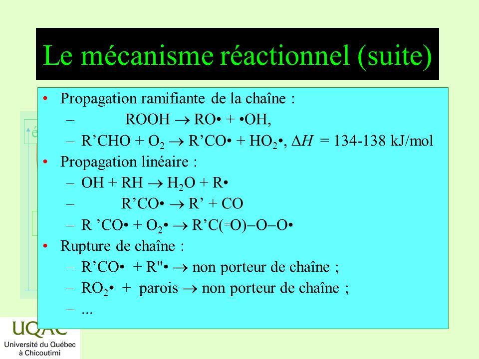 Le mécanisme réactionnel (suite)