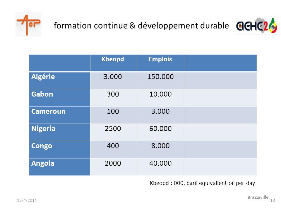 formation continue & développement durable
