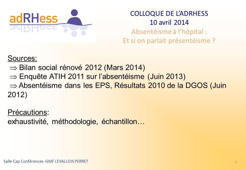 Sources:  Bilan social rénové 2012 (Mars 2014)  Enquête ATIH 2011 sur l'absentéisme (Juin 2013)  Absentéisme dans les EPS, Résultats 2010 de la DGOS (Juin 2012)