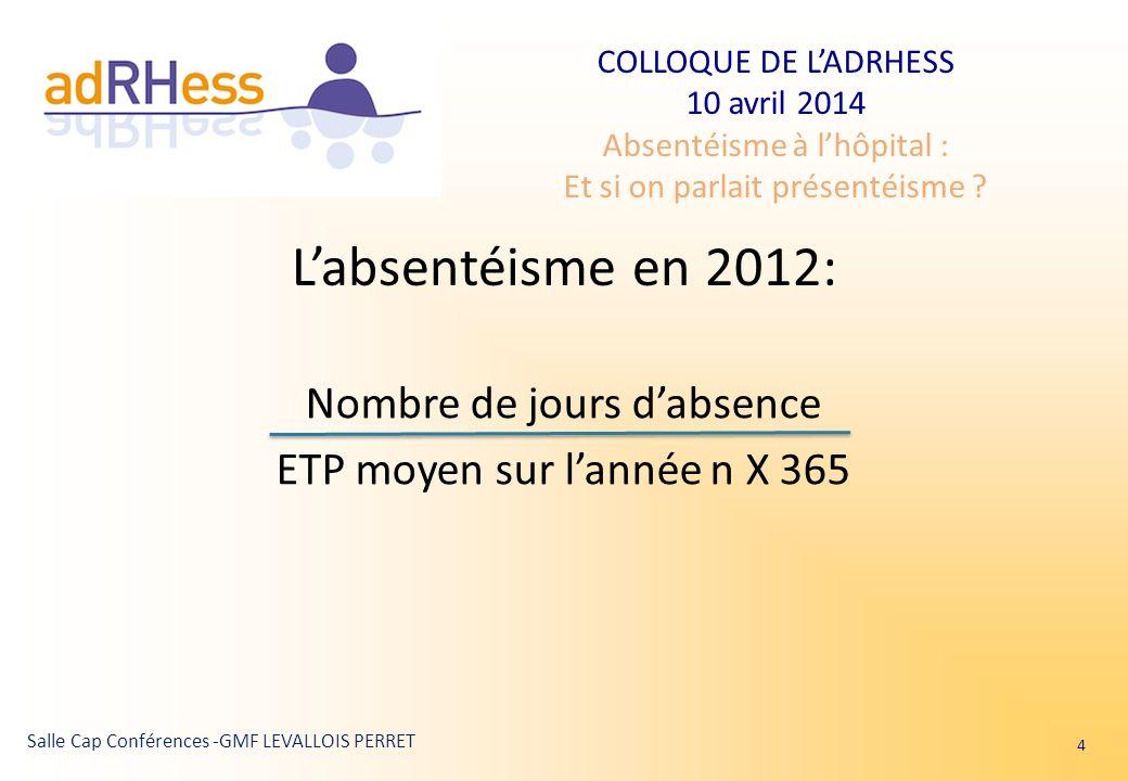 Nombre de jours d'absence ETP moyen sur l'année n X 365