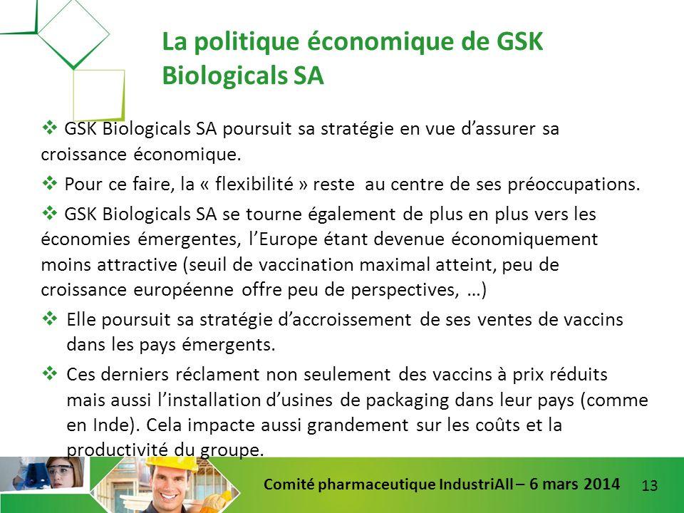 La politique économique de GSK Biologicals SA