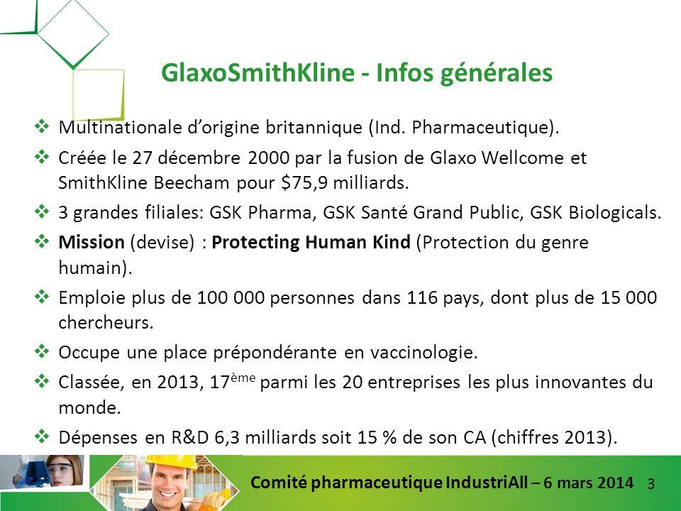 GlaxoSmithKline - Infos générales