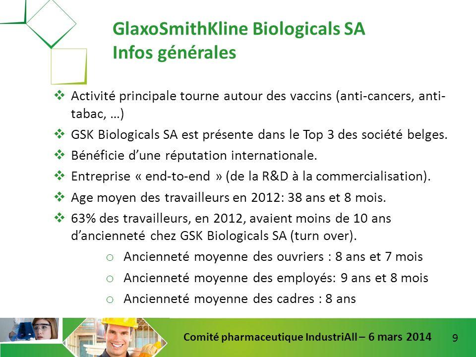 GlaxoSmithKline Biologicals SA Infos générales